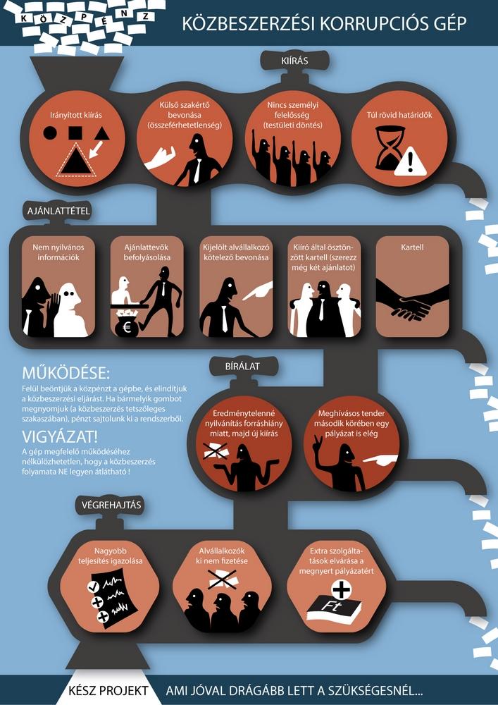 Bojti Anna infografikája